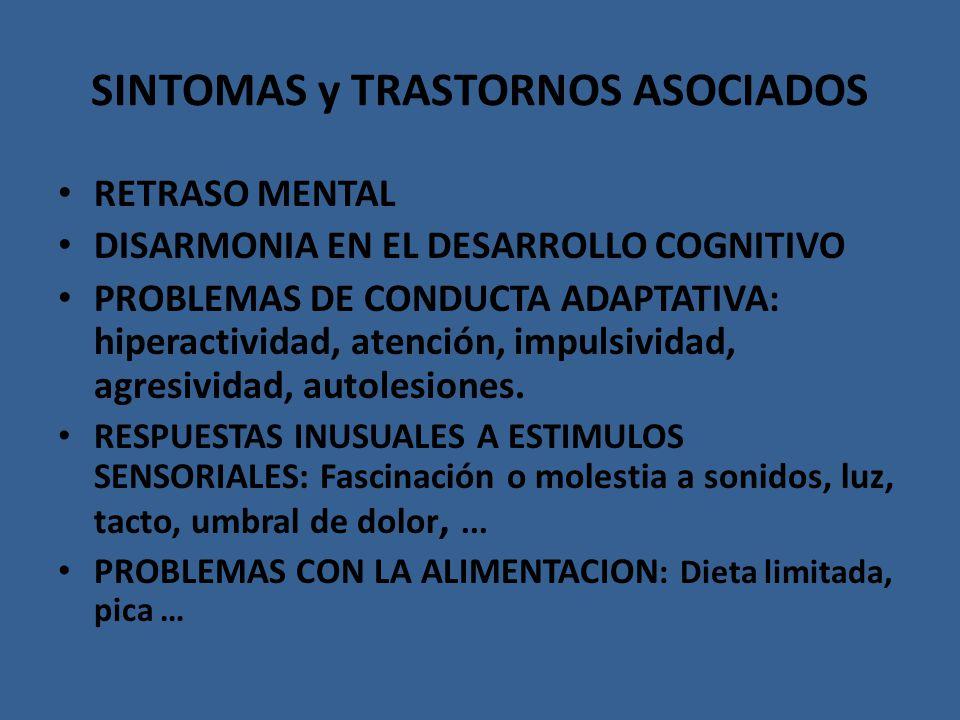 SINTOMAS y TRASTORNOS ASOCIADOS