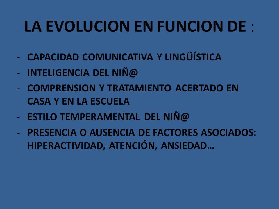 LA EVOLUCION EN FUNCION DE :
