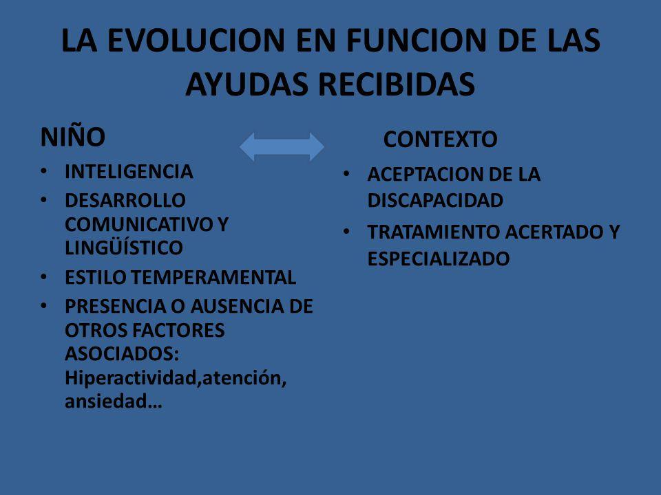 LA EVOLUCION EN FUNCION DE LAS AYUDAS RECIBIDAS