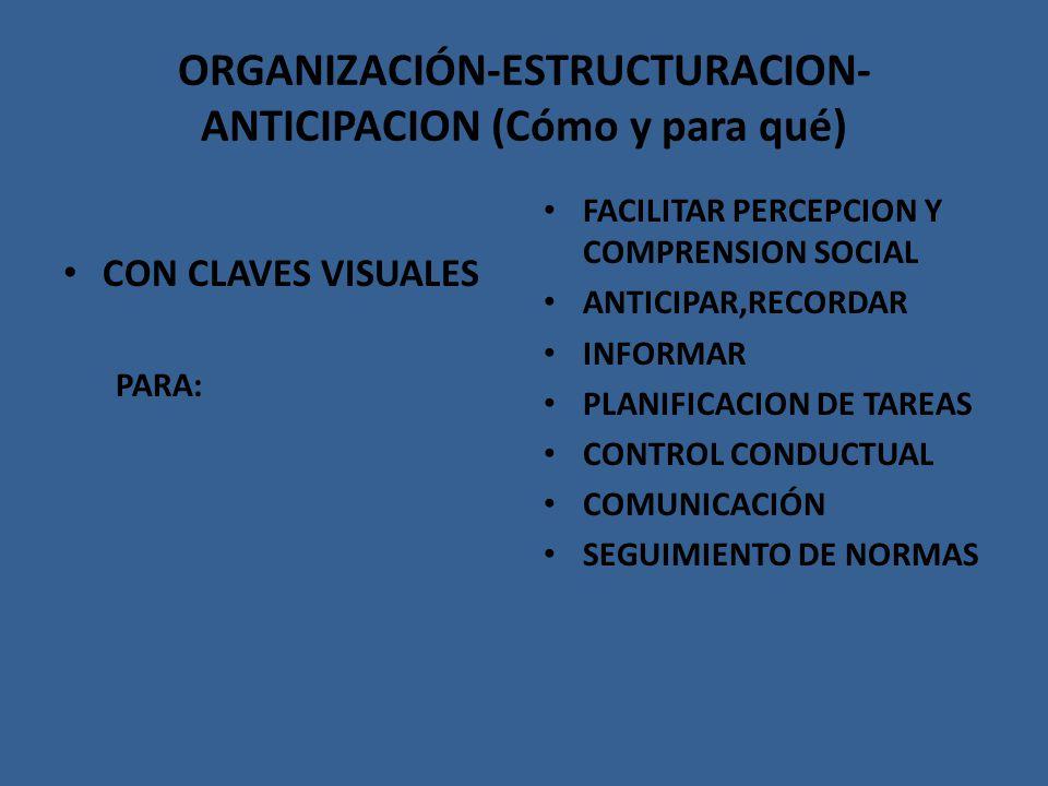 ORGANIZACIÓN-ESTRUCTURACION-ANTICIPACION (Cómo y para qué)