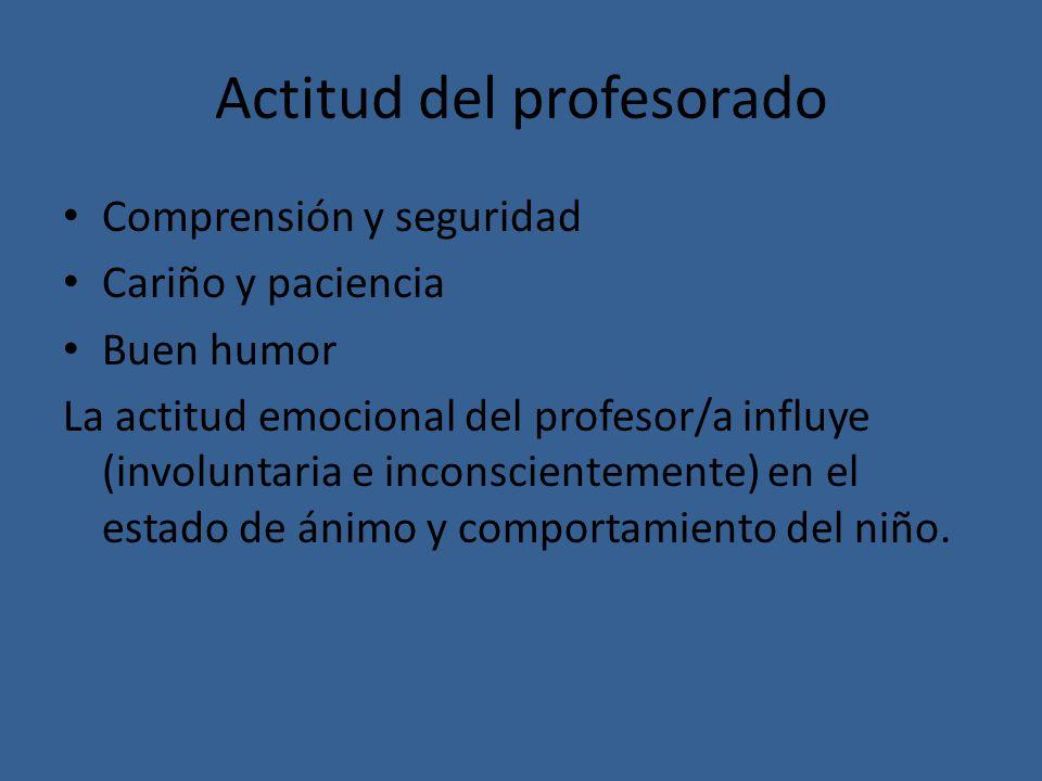 Actitud del profesorado
