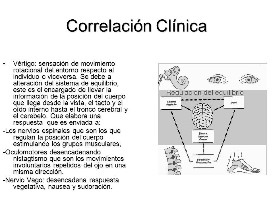 Correlación Clínica