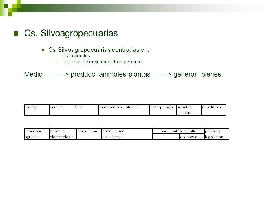 Cs. Silvoagropecuarias