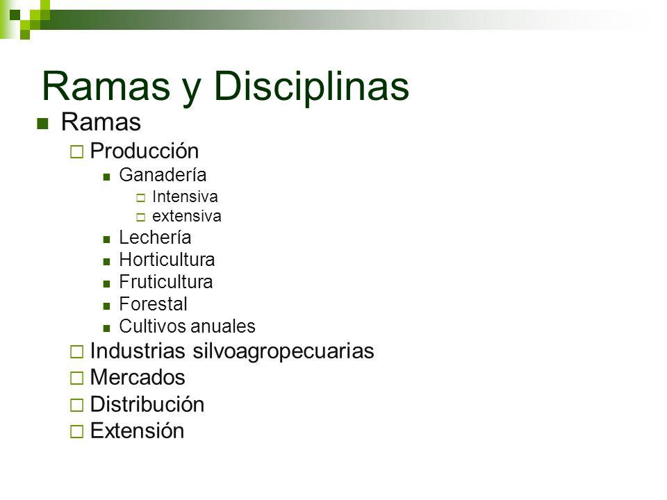 Ramas y Disciplinas Ramas Producción Industrias silvoagropecuarias