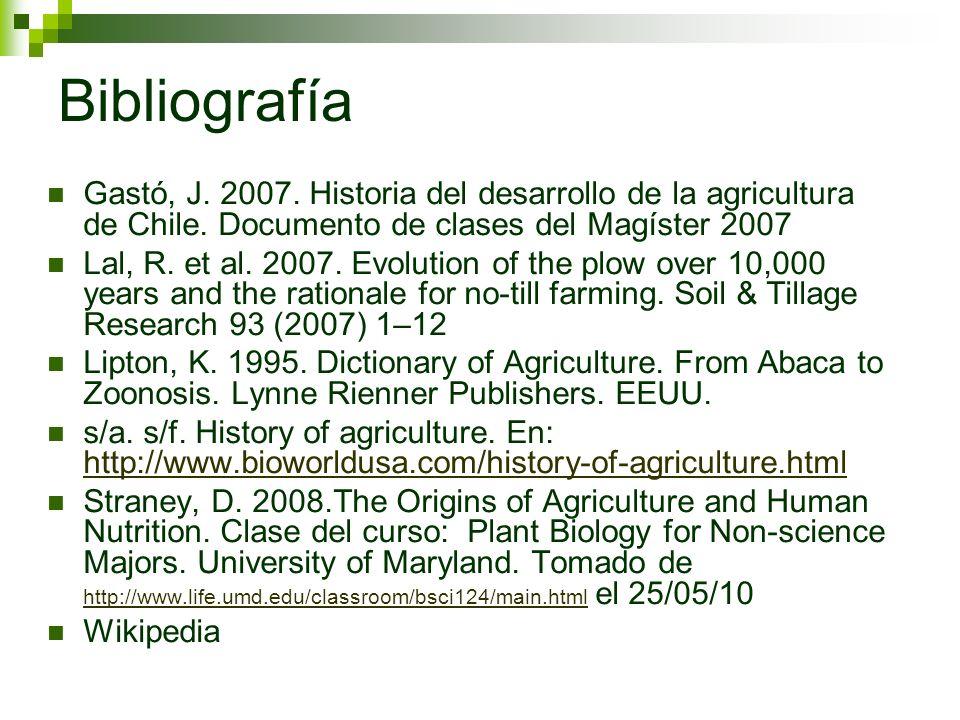 Bibliografía Gastó, J. 2007. Historia del desarrollo de la agricultura de Chile. Documento de clases del Magíster 2007.