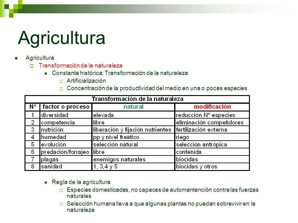 Agricultura Agricultura Transformación de la naturaleza