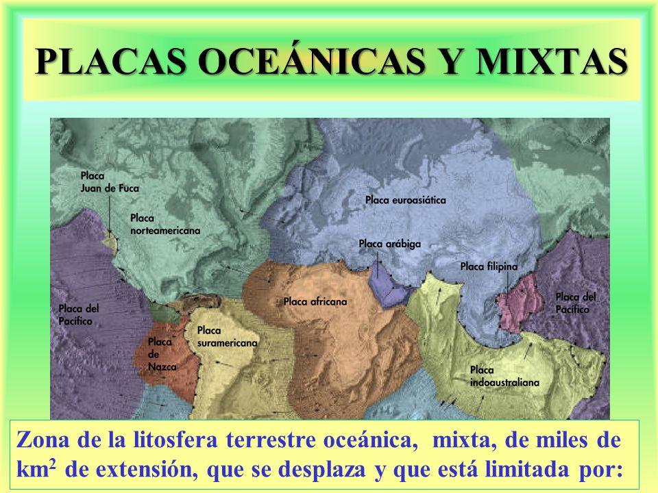 PLACAS OCEÁNICAS Y MIXTAS