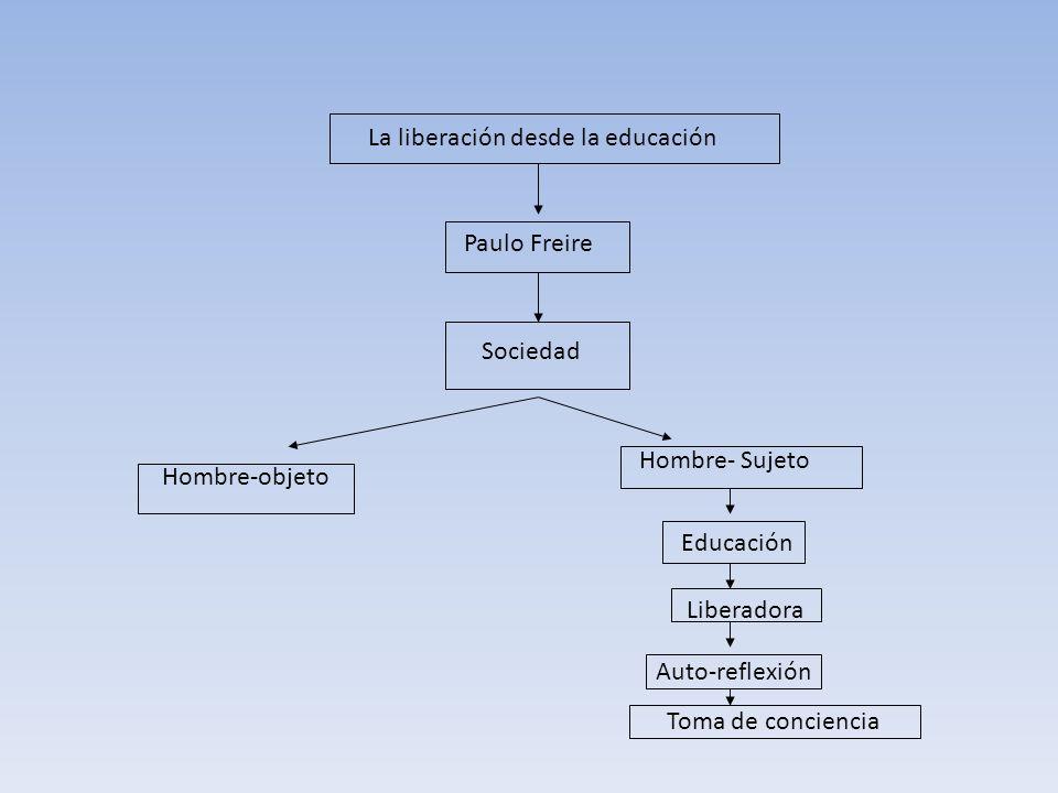 La liberación desde la educación