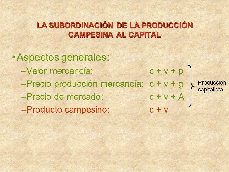 LA SUBORDINACIÓN DE LA PRODUCCIÓN CAMPESINA AL CAPITAL