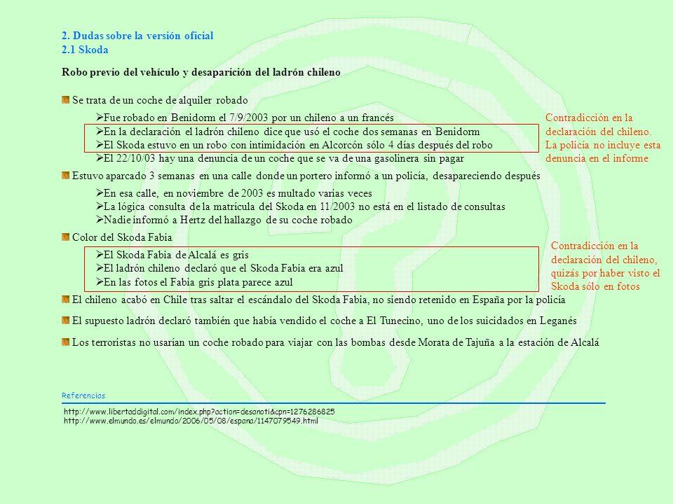 2. Dudas sobre la versión oficial 2.1 Skoda