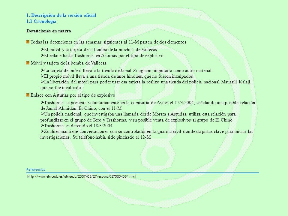 1. Descripción de la versión oficial 1.1 Cronología