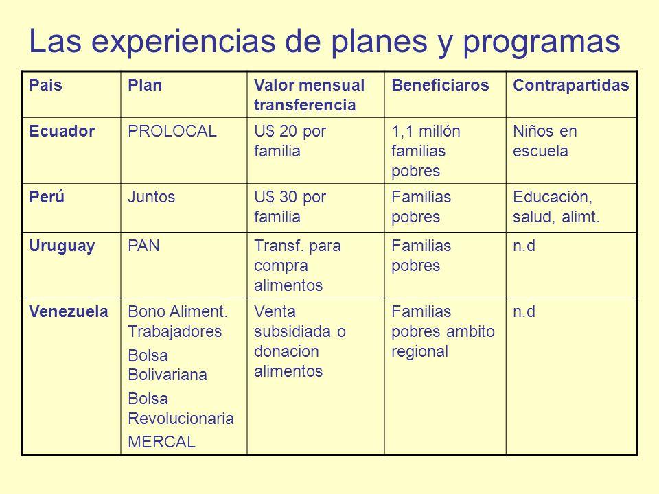 Las experiencias de planes y programas