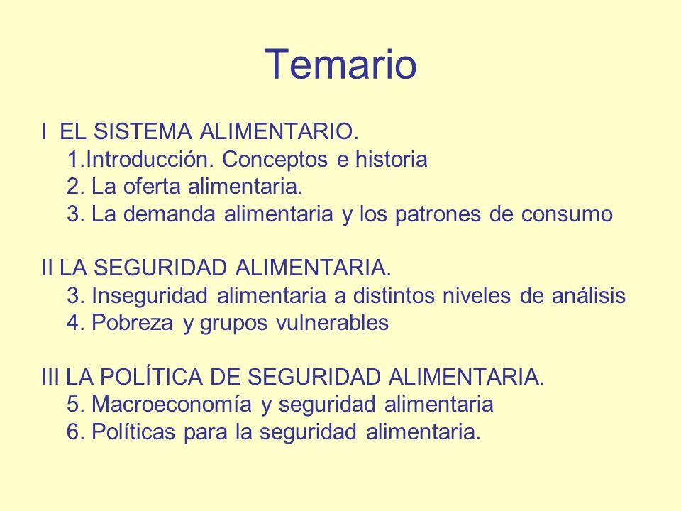Temario I EL SISTEMA ALIMENTARIO. 1.Introducción. Conceptos e historia