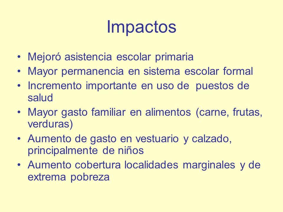 Impactos Mejoró asistencia escolar primaria