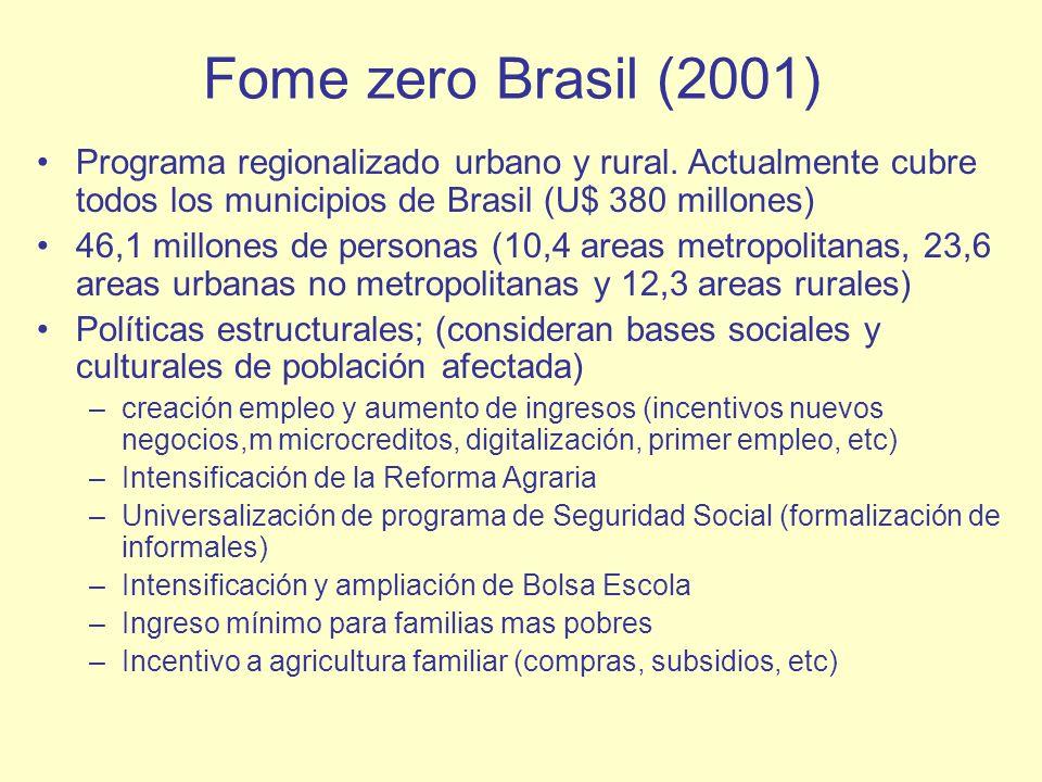 Fome zero Brasil (2001) Programa regionalizado urbano y rural. Actualmente cubre todos los municipios de Brasil (U$ 380 millones)