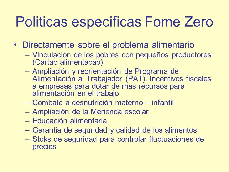 Politicas especificas Fome Zero