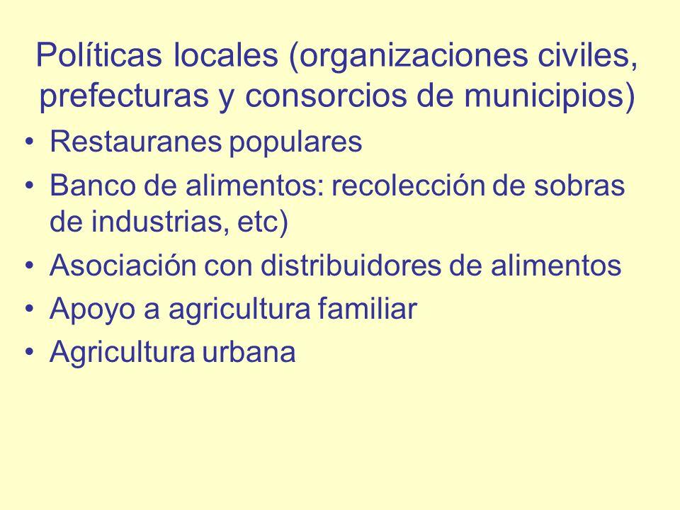 Políticas locales (organizaciones civiles, prefecturas y consorcios de municipios)