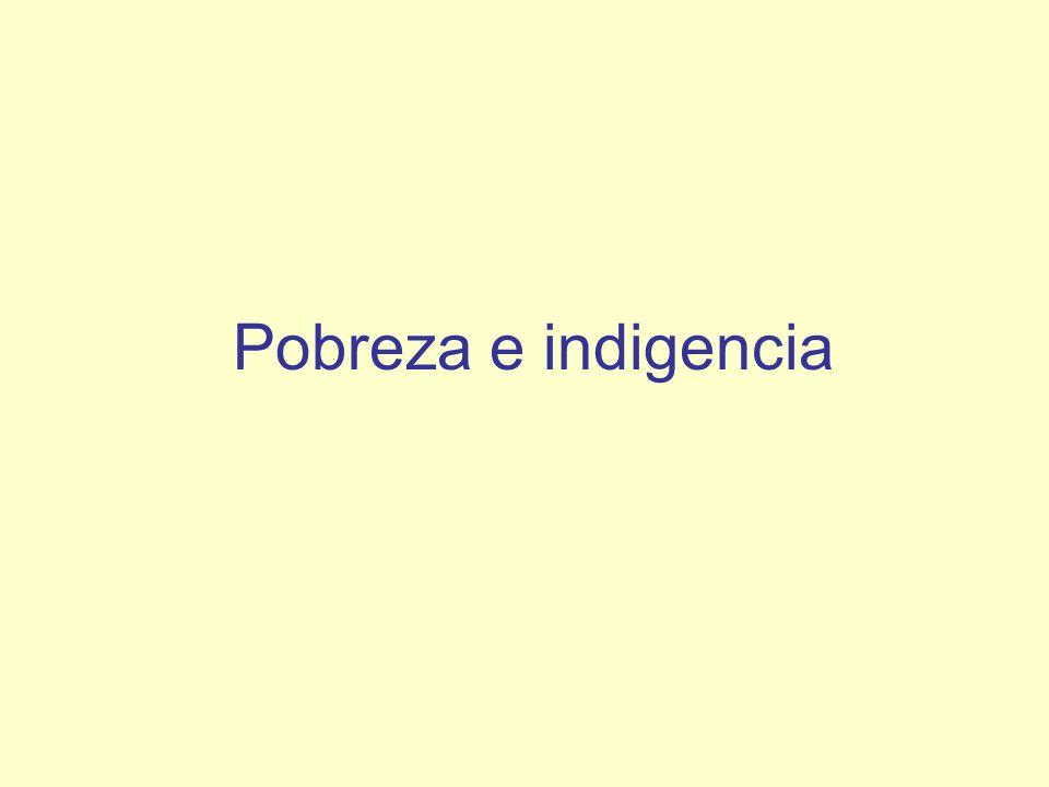 Pobreza e indigencia