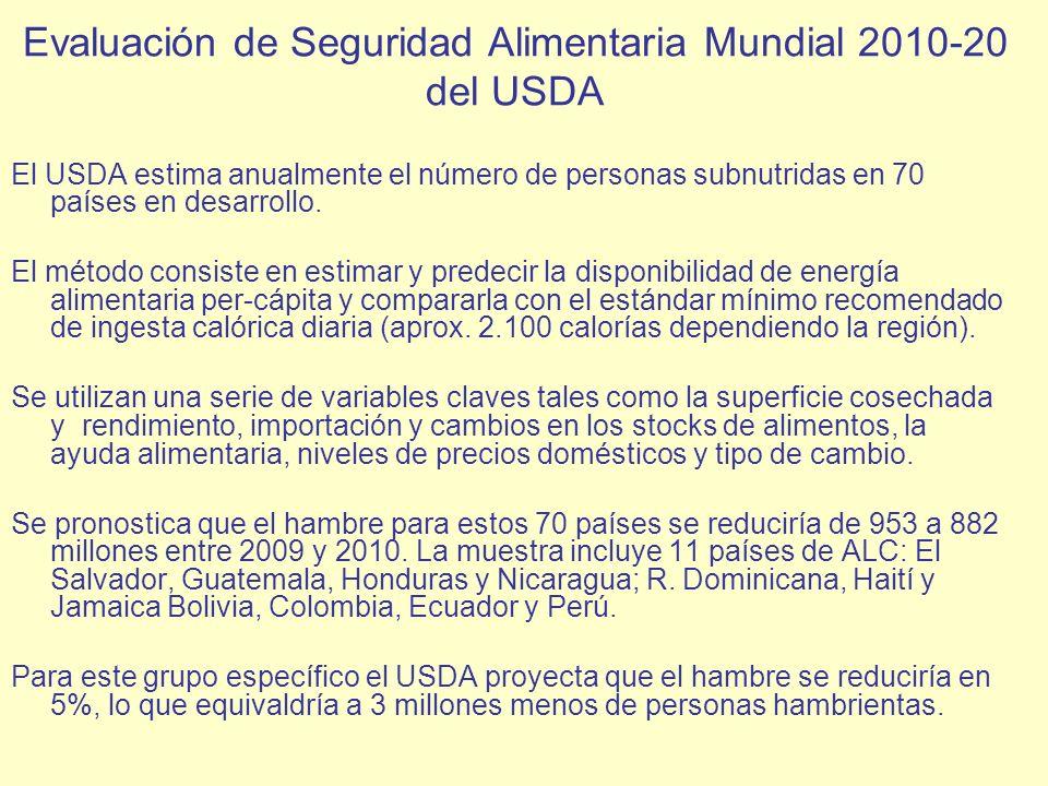 Evaluación de Seguridad Alimentaria Mundial 2010-20 del USDA