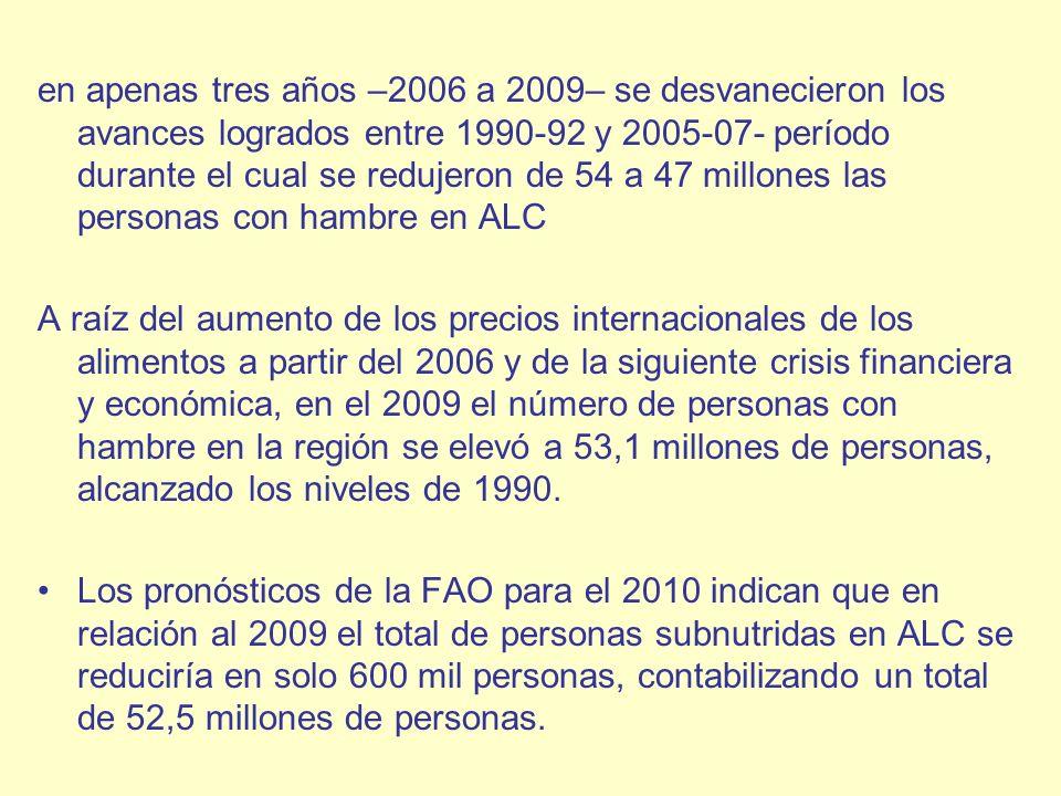 en apenas tres años –2006 a 2009– se desvanecieron los avances logrados entre 1990-92 y 2005-07- período durante el cual se redujeron de 54 a 47 millones las personas con hambre en ALC