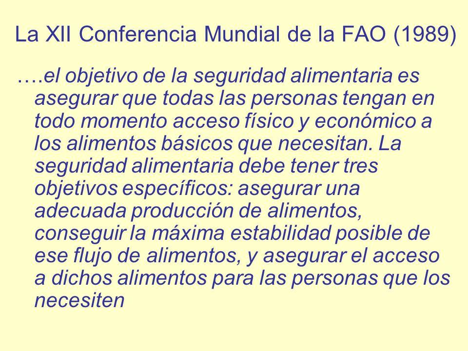 La XII Conferencia Mundial de la FAO (1989)