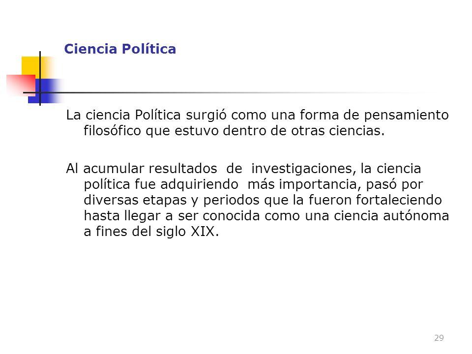 Ciencia Política La ciencia Política surgió como una forma de pensamiento filosófico que estuvo dentro de otras ciencias.