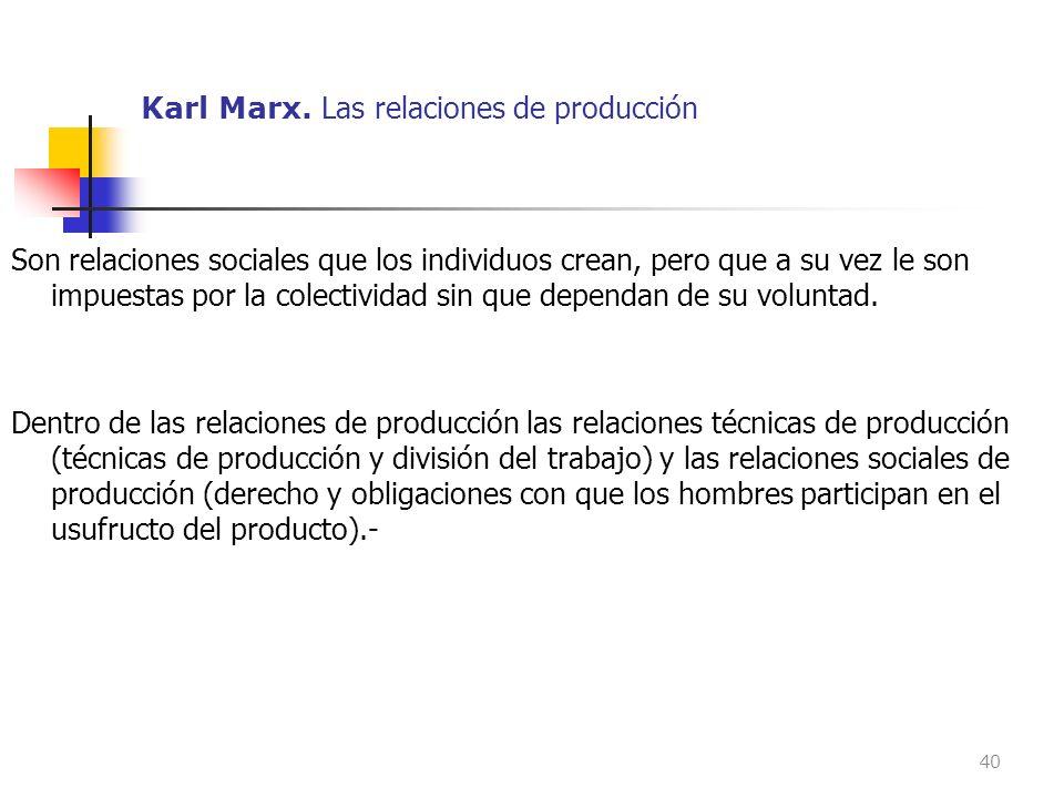 Karl Marx. Las relaciones de producción