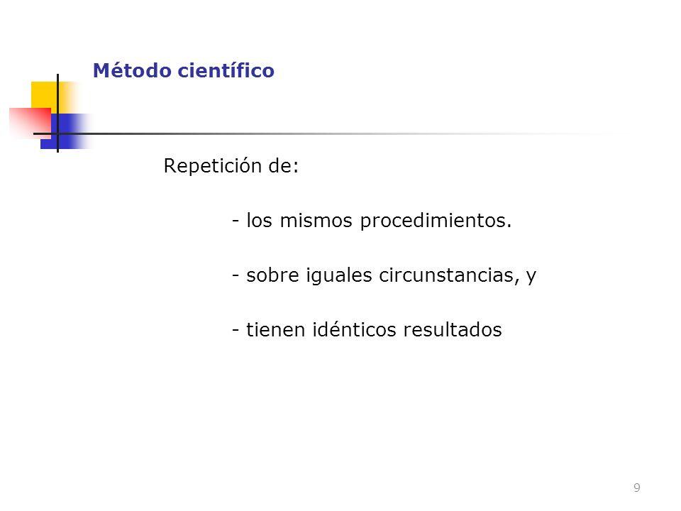 Método científico Repetición de: - los mismos procedimientos.