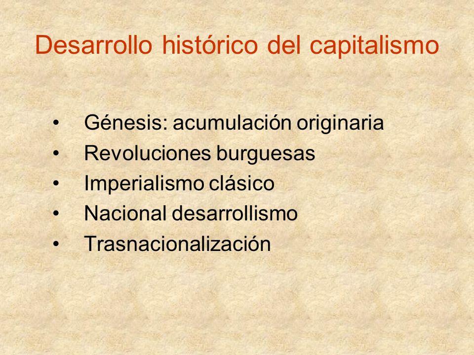 Desarrollo histórico del capitalismo