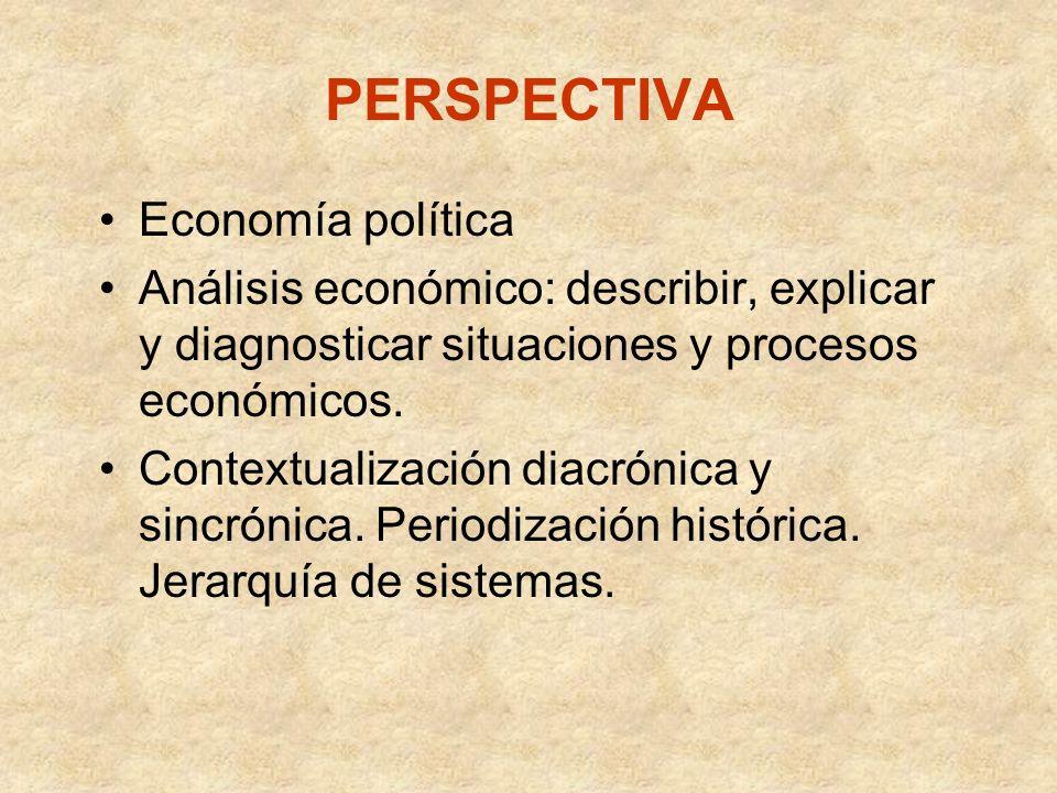 PERSPECTIVA Economía política