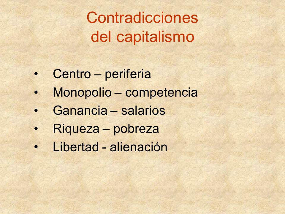 Contradicciones del capitalismo