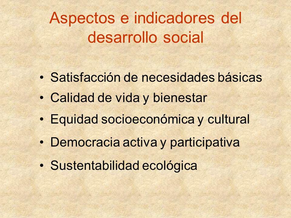 Aspectos e indicadores del desarrollo social