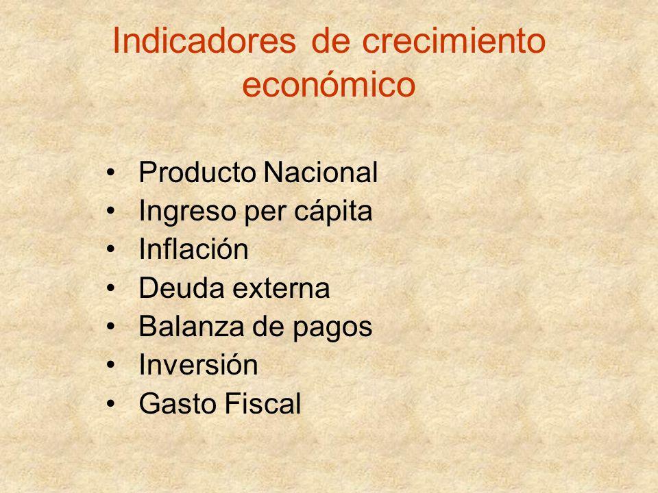 Indicadores de crecimiento económico