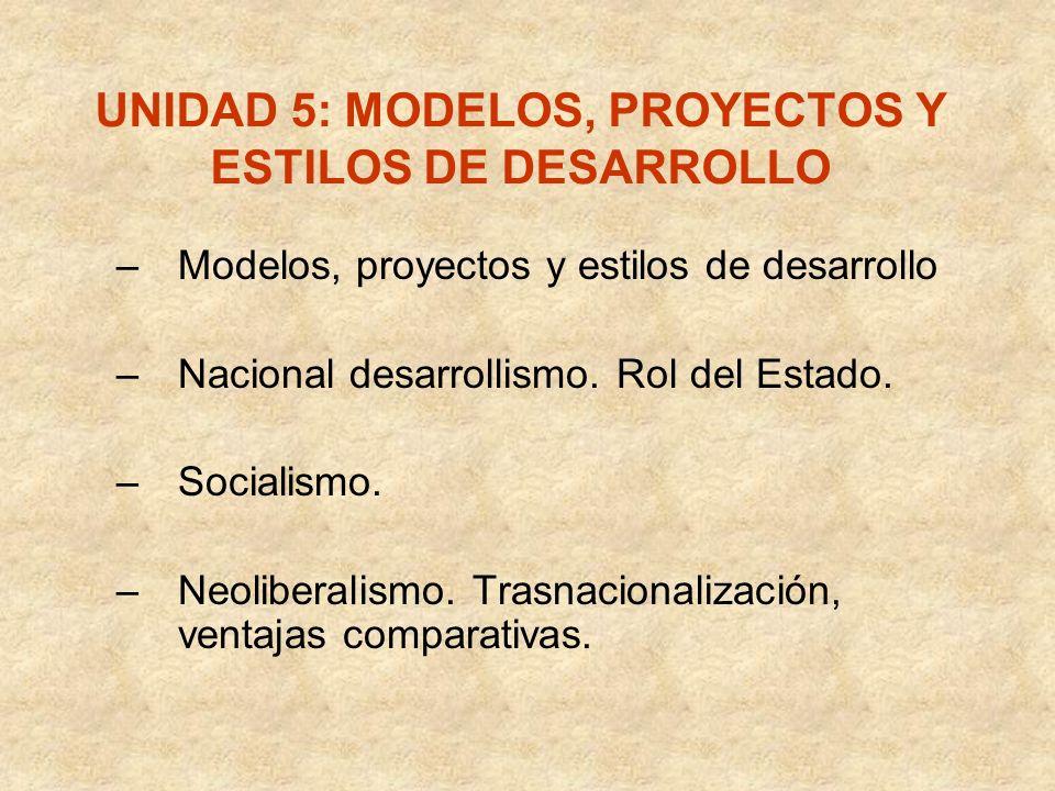 UNIDAD 5: MODELOS, PROYECTOS Y ESTILOS DE DESARROLLO
