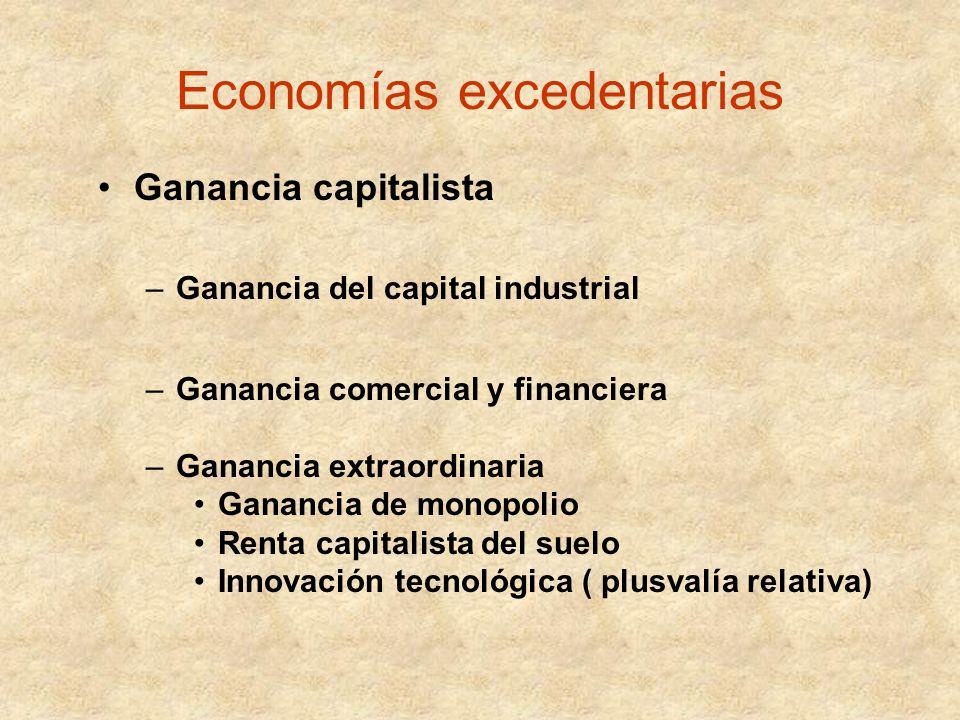 Economías excedentarias