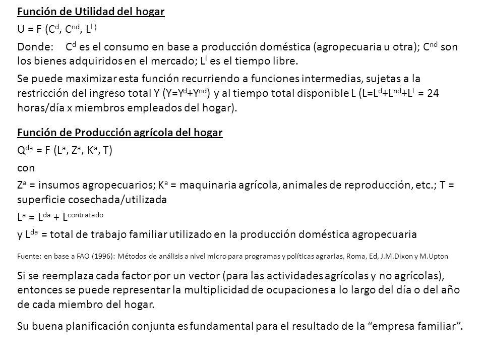 Función de Utilidad del hogar U = F (Cd, Cnd, Ll )