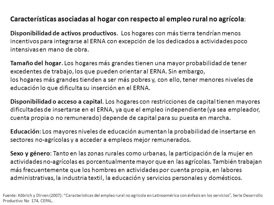 Características asociadas al hogar con respecto al empleo rural no agrícola: