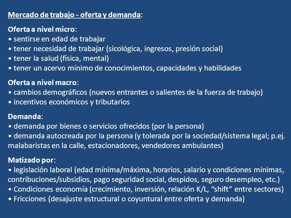Mercado de trabajo - oferta y demanda: