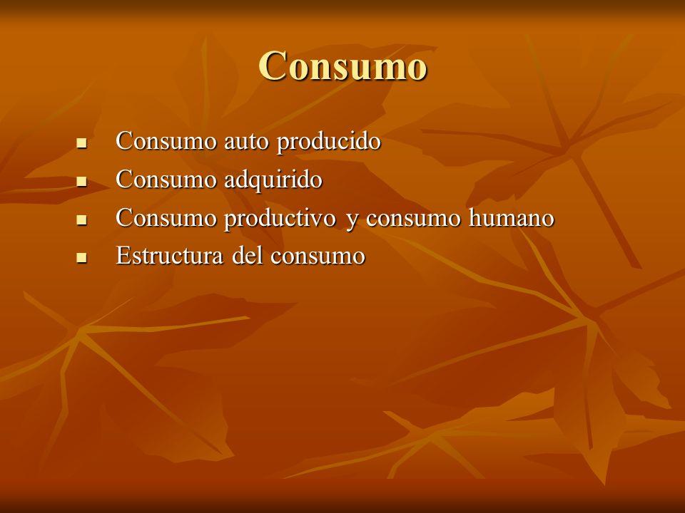 Consumo Consumo auto producido Consumo adquirido