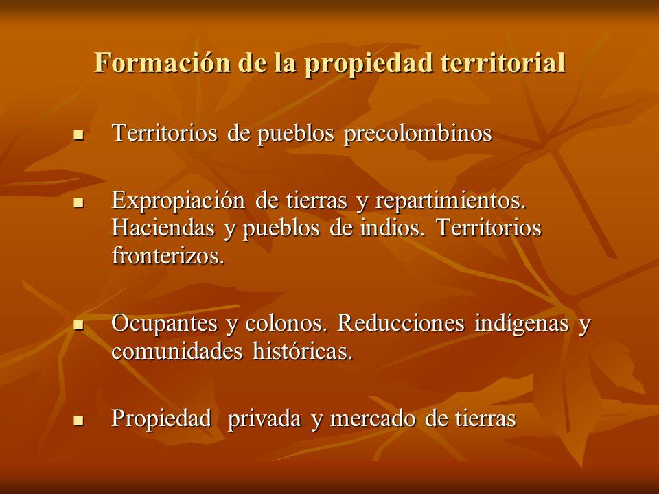 Formación de la propiedad territorial
