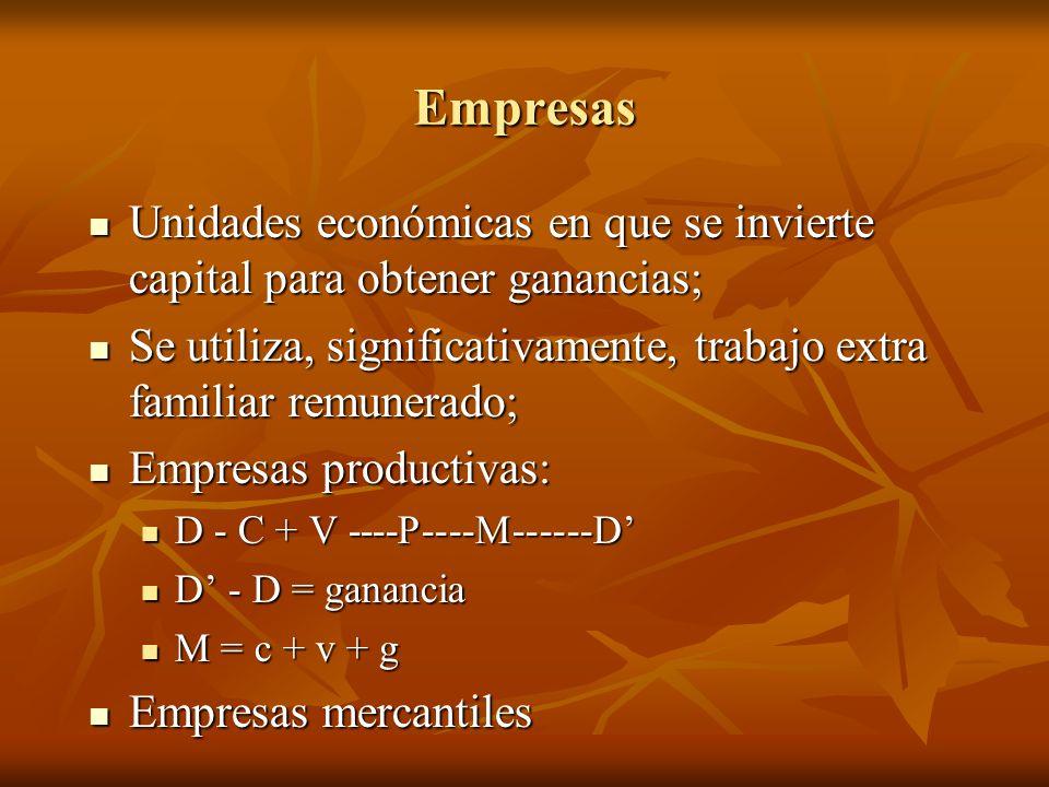 EmpresasUnidades económicas en que se invierte capital para obtener ganancias; Se utiliza, significativamente, trabajo extra familiar remunerado;