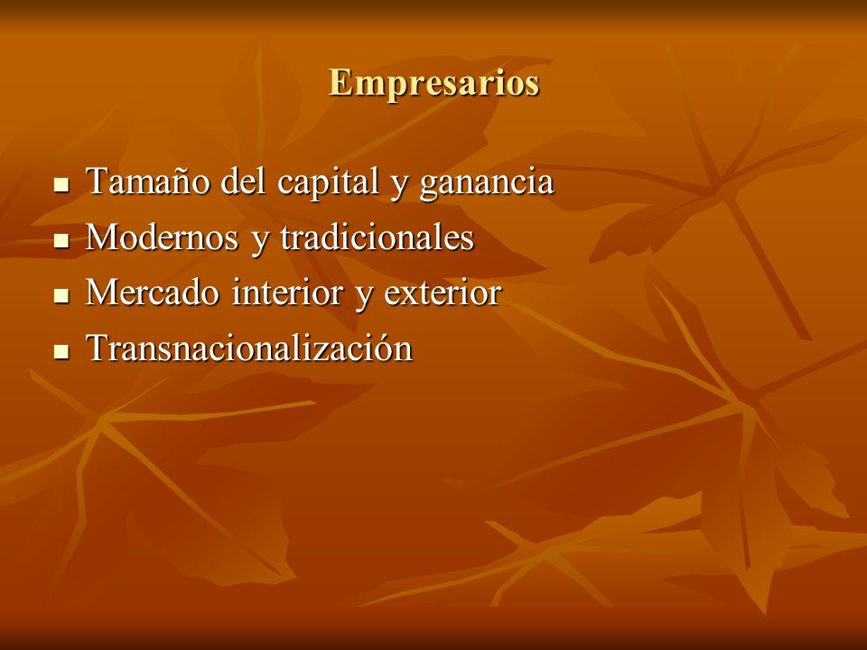 Empresarios Tamaño del capital y ganancia. Modernos y tradicionales. Mercado interior y exterior.