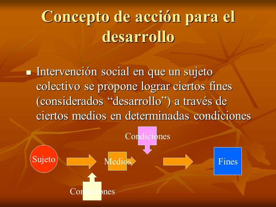 Concepto de acción para el desarrollo