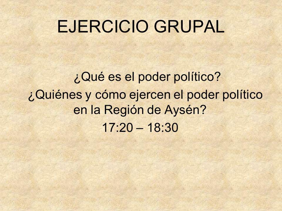 EJERCICIO GRUPAL ¿Qué es el poder político