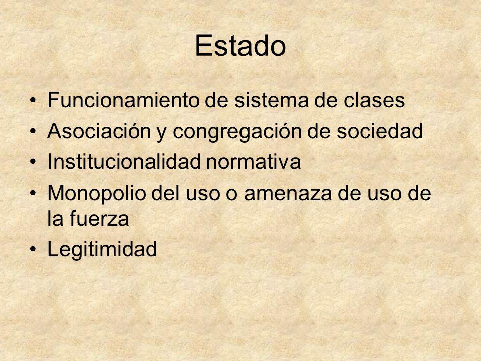 Estado Funcionamiento de sistema de clases