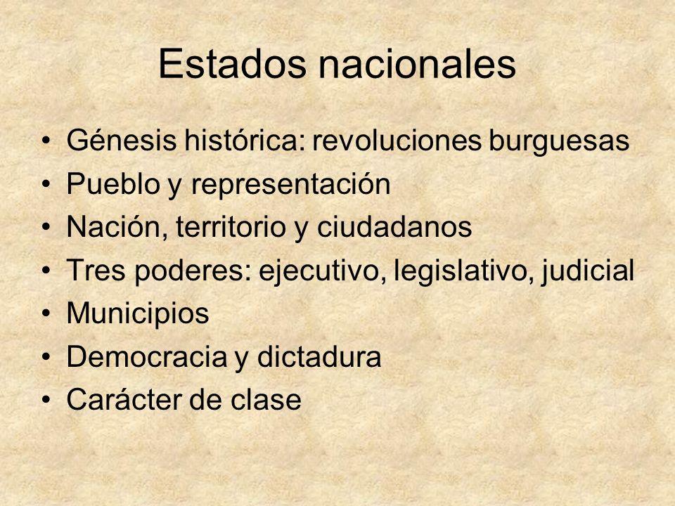 Estados nacionales Génesis histórica: revoluciones burguesas