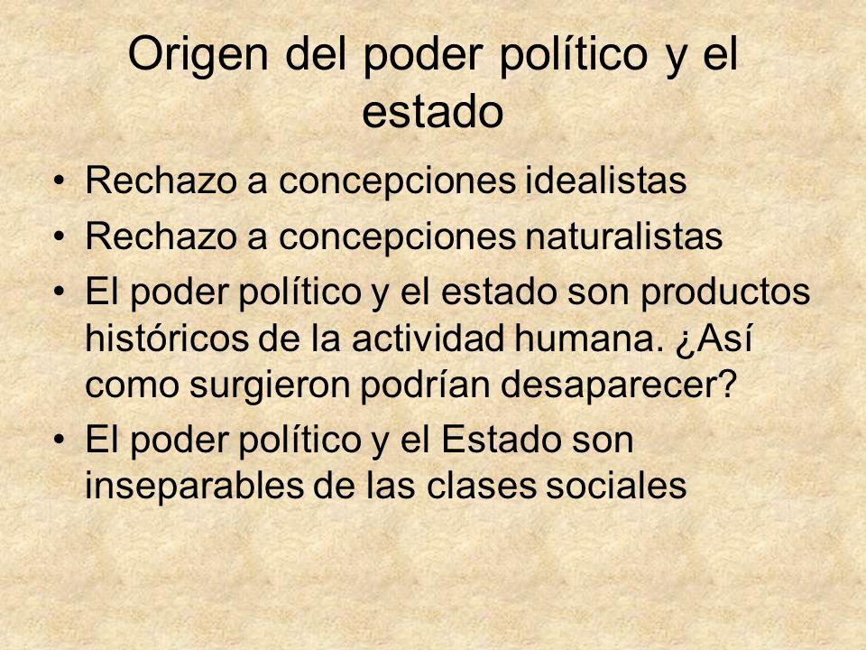 Origen del poder político y el estado
