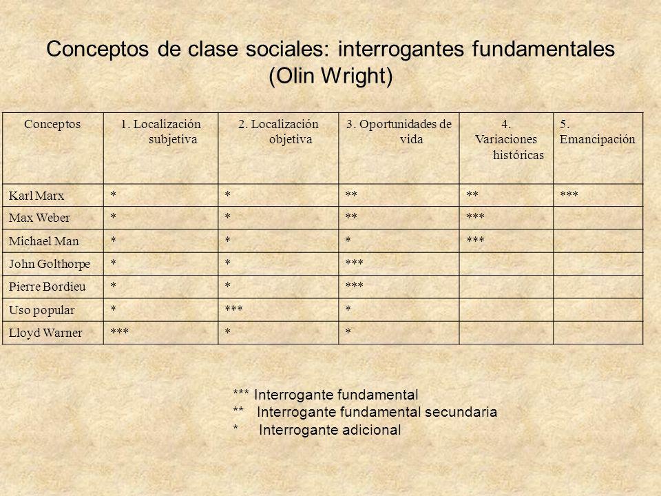 Conceptos de clase sociales: interrogantes fundamentales (Olin Wright)
