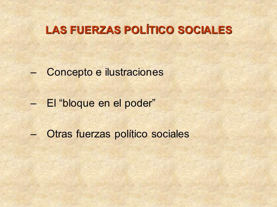 LAS FUERZAS POLÍTICO SOCIALES