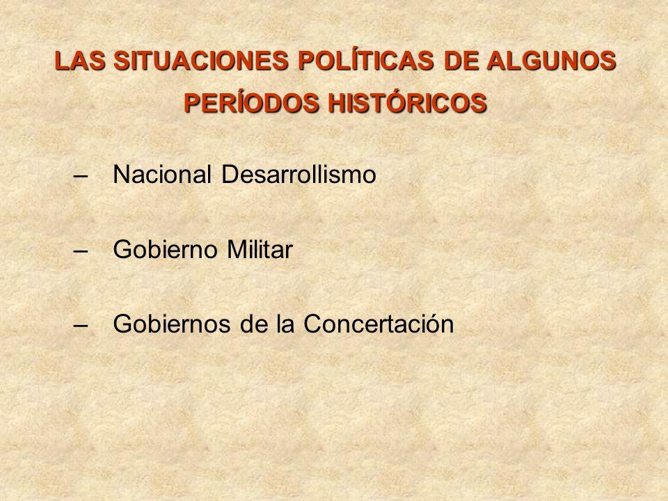LAS SITUACIONES POLÍTICAS DE ALGUNOS PERÍODOS HISTÓRICOS